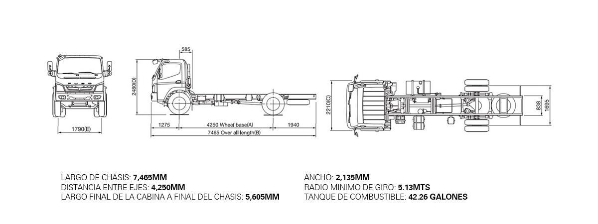 Dimensiones FUSO FI – 9 TON